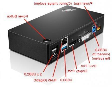 Lenovo ThinkPad USB 3.0 Pro Dock-USA  45W Ac Adapter With 2