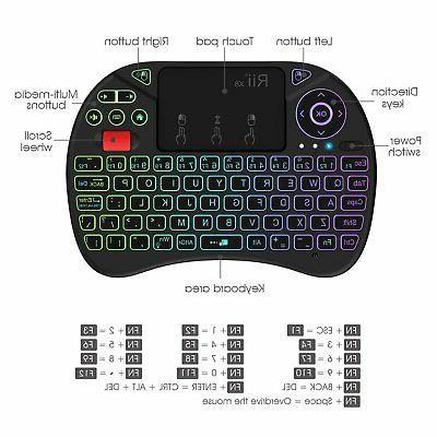 Mini 2.4GHz Mini Wireless Controller …